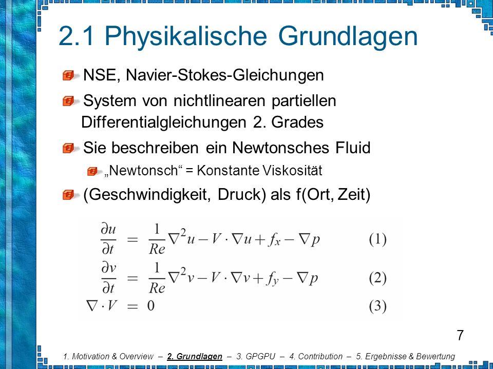 2.1 Physikalische Grundlagen NSE, Navier-Stokes-Gleichungen System von nichtlinearen partiellen Differentialgleichungen 2. Grades Sie beschreiben ein