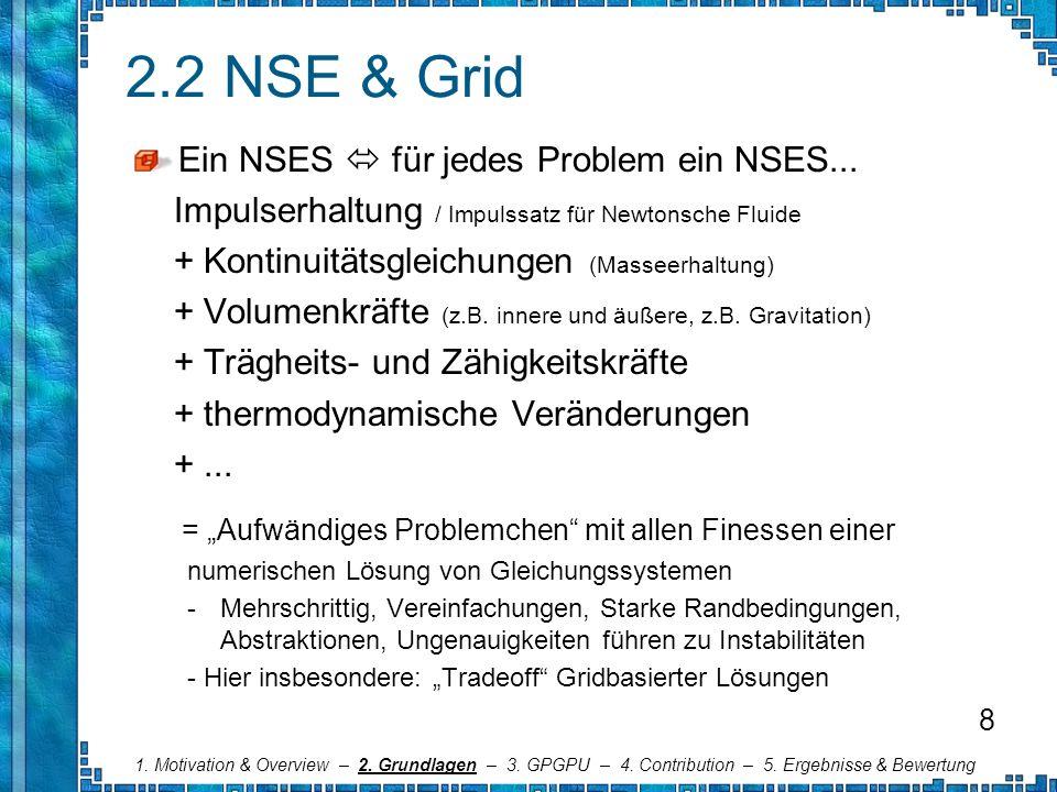 2.2 NSE & Grid Ein NSES für jedes Problem ein NSES... Impulserhaltung / Impulssatz für Newtonsche Fluide + Kontinuitätsgleichungen (Masseerhaltung) +