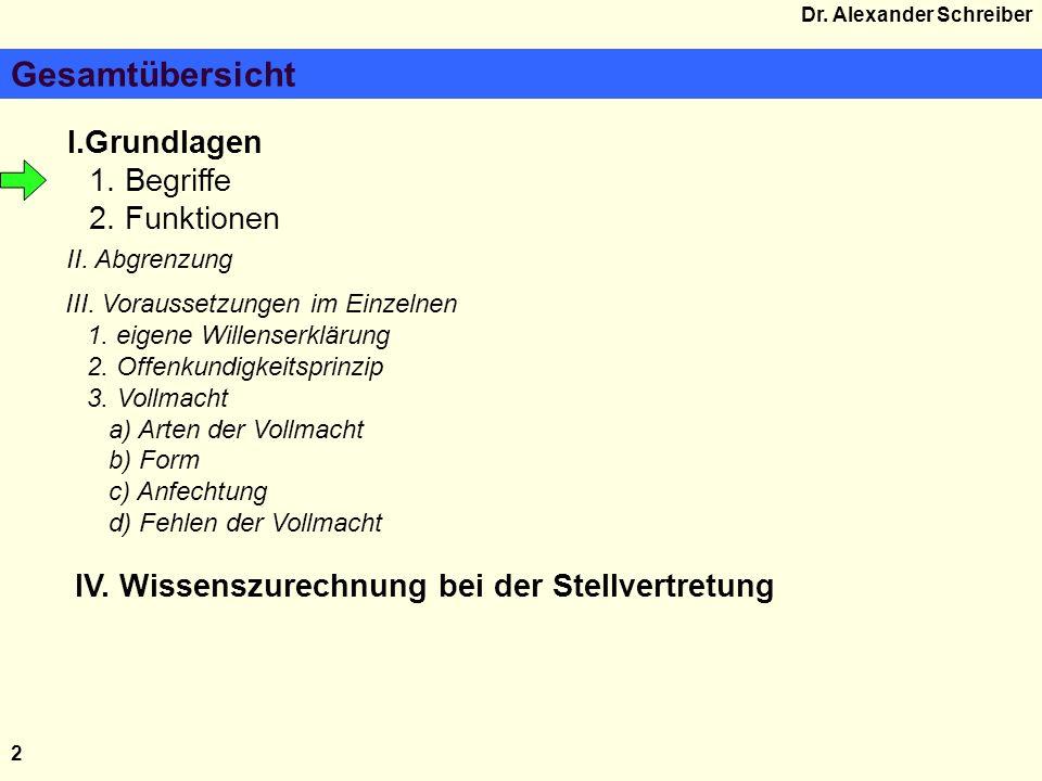 I.Grundlagen 1. Begriffe 2. Funktionen II. Abgrenzung IV. Wissenszurechnung bei der Stellvertretung Dr. Alexander Schreiber 2 Gesamtübersicht III. Vor