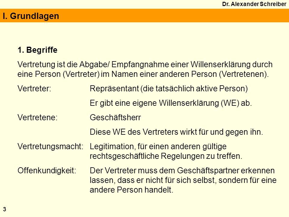 I.Grundlagen 1.Begriffe 2. Funktionen II. Abgrenzung IV.
