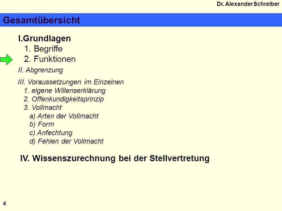I.Grundlagen 1. Begriffe 2. Funktionen II. Abgrenzung IV. Wissenszurechnung bei der Stellvertretung Dr. Alexander Schreiber 4 Gesamtübersicht III. Vor