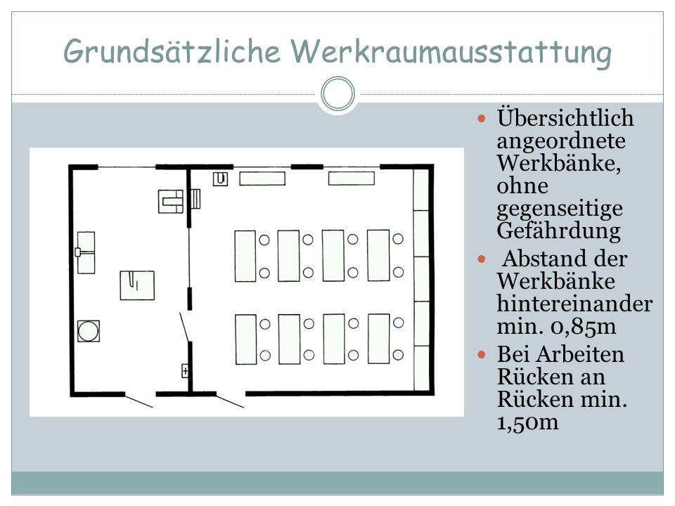 Grundsätzliche Werkraumausstattung SICHERHEIT Fluchtplan Feuerlöscher Verbandskasten (DIN 13 157 Typ C) Telefon Notausschalter für Maschinen
