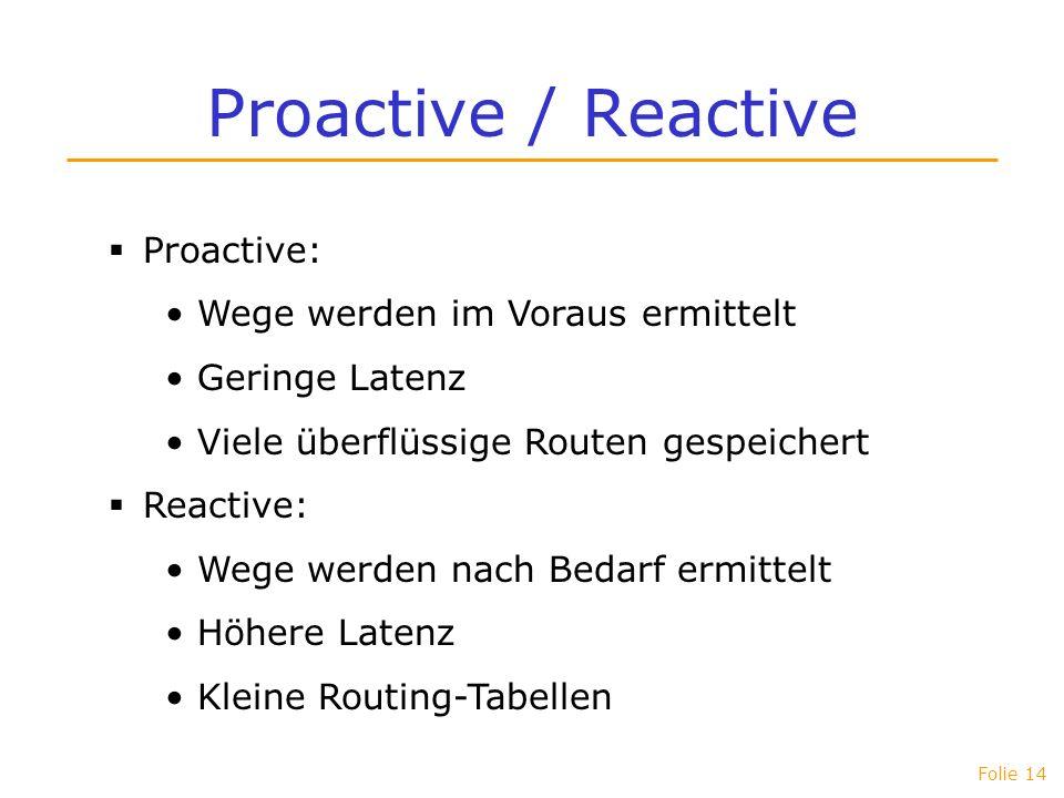 Folie 14 Proactive / Reactive Proactive: Wege werden im Voraus ermittelt Geringe Latenz Viele überflüssige Routen gespeichert Reactive: Wege werden na