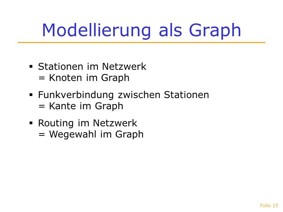 Folie 15 Modellierung als Graph Stationen im Netzwerk = Knoten im Graph Funkverbindung zwischen Stationen = Kante im Graph Routing im Netzwerk = Wegew
