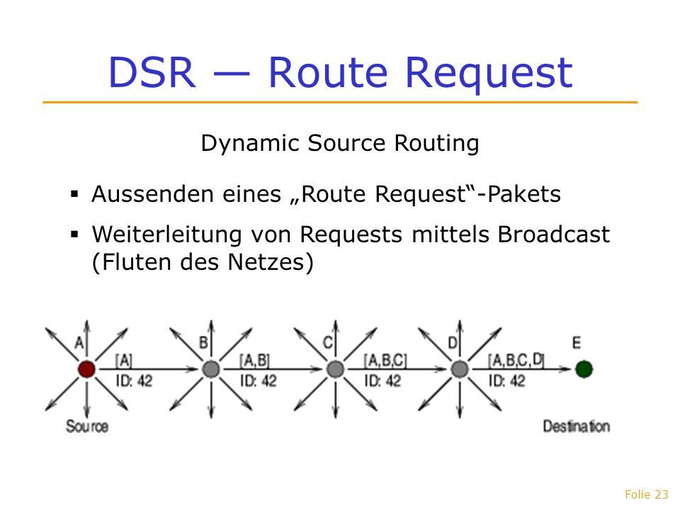 Folie 23 DSR Route Request Dynamic Source Routing Aussenden eines Route Request-Pakets Weiterleitung von Requests mittels Broadcast (Fluten des Netzes