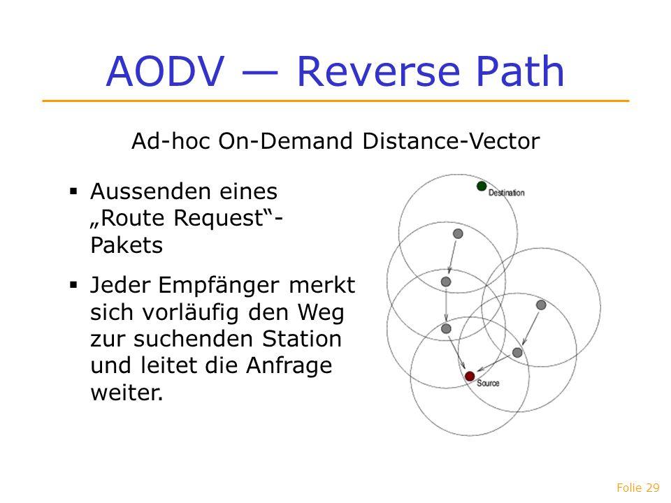 Folie 29 AODV Reverse Path Ad-hoc On-Demand Distance-Vector Aussenden eines Route Request- Pakets Jeder Empfänger merkt sich vorläufig den Weg zur suc