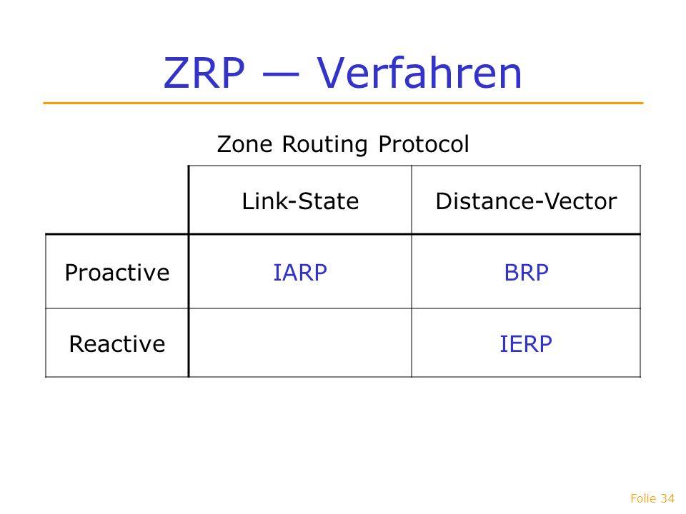 Folie 34 ZRP Verfahren Link-StateDistance-Vector ProactiveIARPBRP ReactiveIERP Zone Routing Protocol