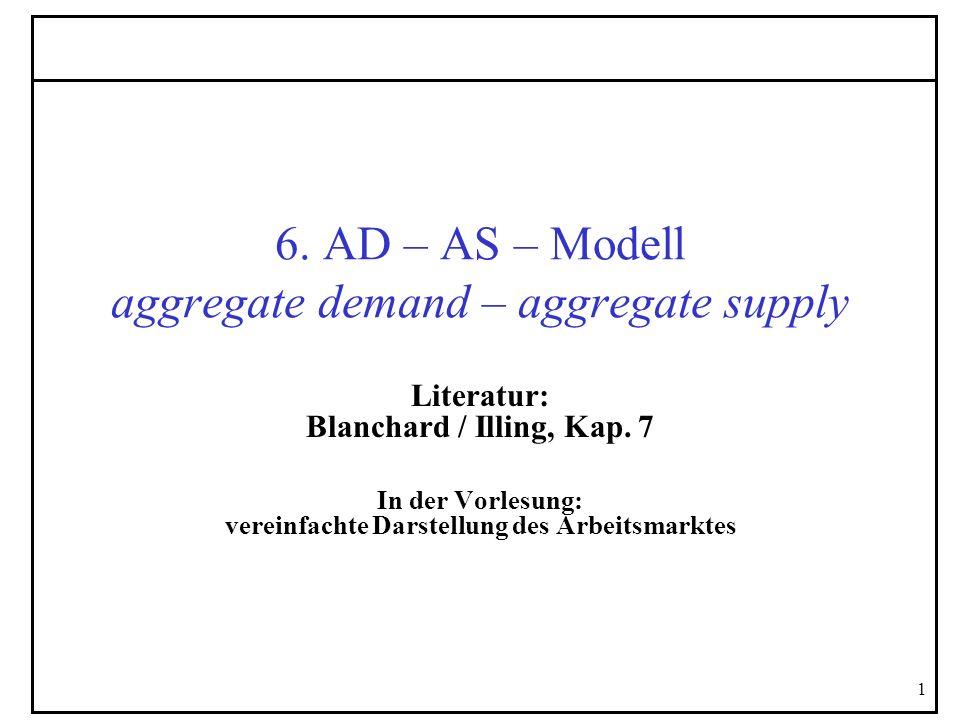 1 6. AD – AS – Modell aggregate demand – aggregate supply Literatur: Blanchard / Illing, Kap. 7 In der Vorlesung: vereinfachte Darstellung des Arbeits