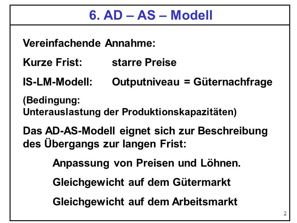 2 6. AD – AS – Modell Vereinfachende Annahme: Kurze Frist: starre Preise IS-LM-Modell:Outputniveau = Güternachfrage (Bedingung: Unterauslastung der Pr