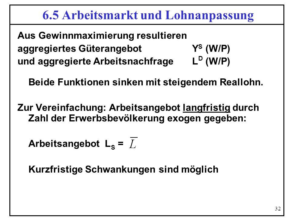 32 6.5 Arbeitsmarkt und Lohnanpassung Aus Gewinnmaximierung resultieren aggregiertes GüterangebotY S (W/P) und aggregierte Arbeitsnachfrage L D (W/P)