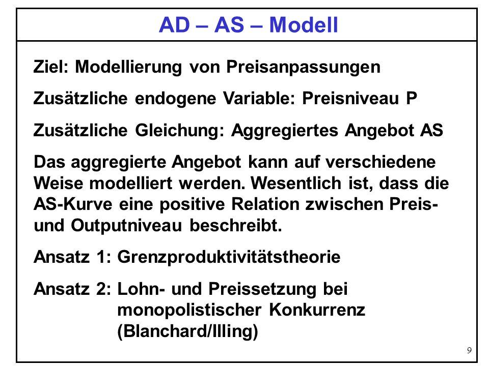 9 AD – AS – Modell Ziel: Modellierung von Preisanpassungen Zusätzliche endogene Variable: Preisniveau P Zusätzliche Gleichung: Aggregiertes Angebot AS