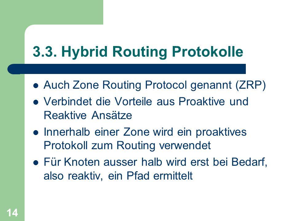 14 3.3. Hybrid Routing Protokolle Auch Zone Routing Protocol genannt (ZRP) Verbindet die Vorteile aus Proaktive und Reaktive Ansätze Innerhalb einer Z