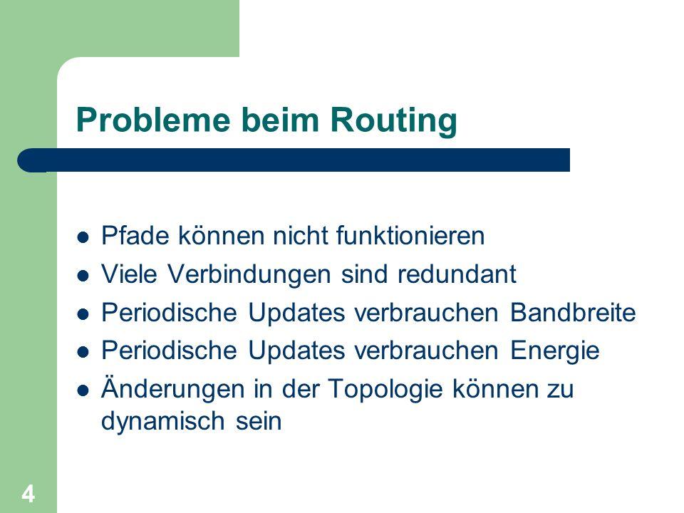 4 Probleme beim Routing Pfade können nicht funktionieren Viele Verbindungen sind redundant Periodische Updates verbrauchen Bandbreite Periodische Upda