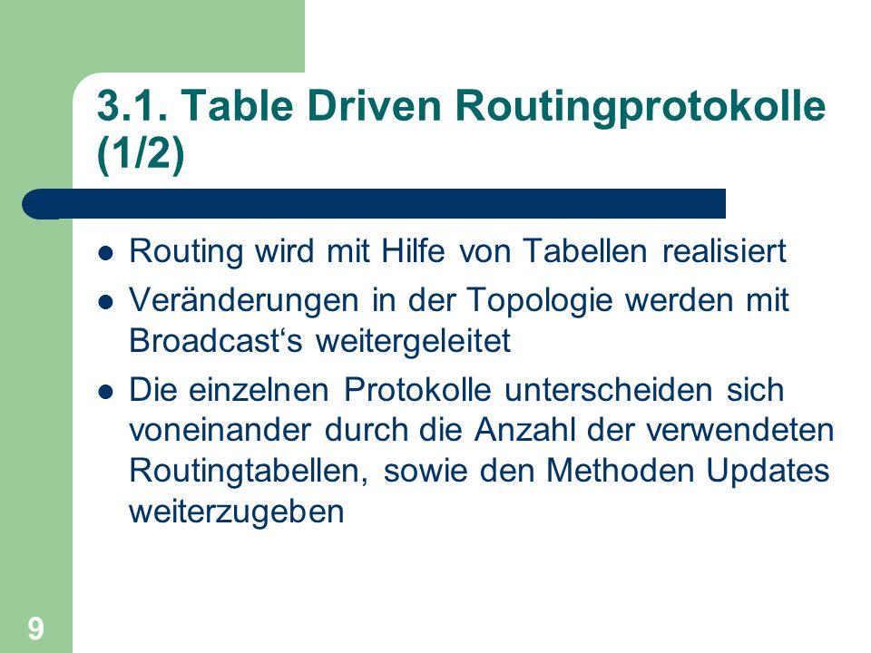 9 3.1. Table Driven Routingprotokolle (1/2) Routing wird mit Hilfe von Tabellen realisiert Veränderungen in der Topologie werden mit Broadcasts weiter