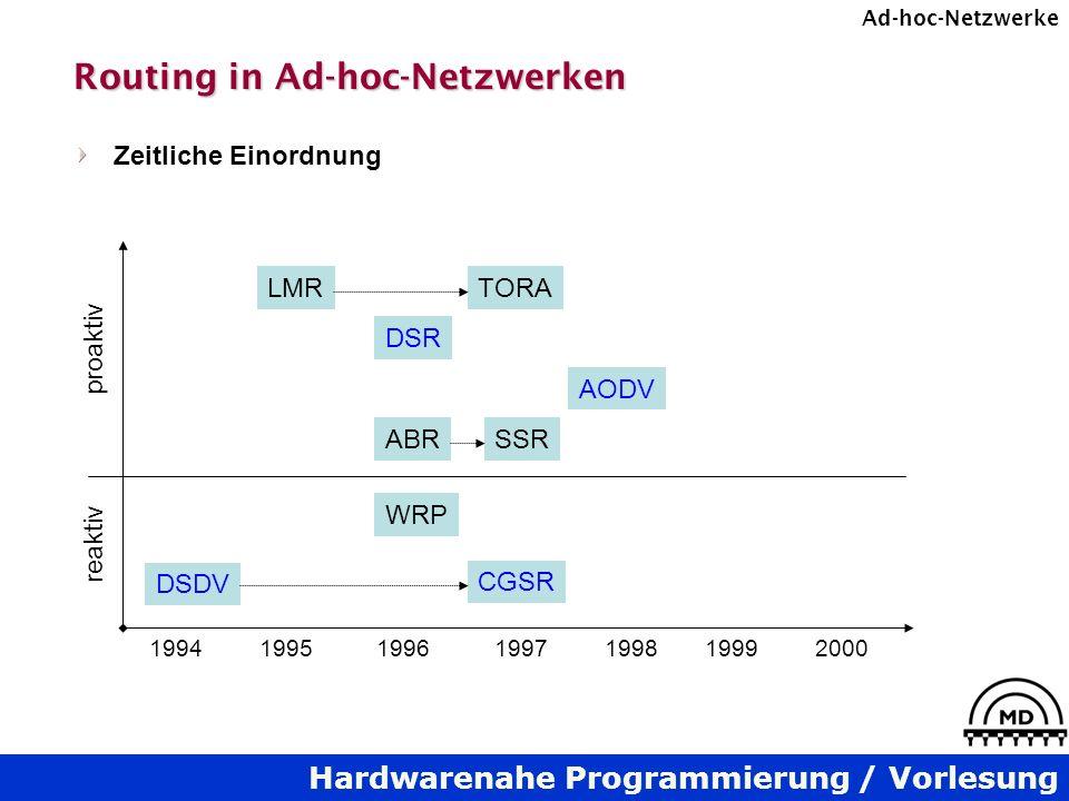 Hardwarenahe Programmierung / Vorlesung Ad-hoc-Netzwerke Routing in Ad-hoc-Netzwerken Zeitliche Einordnung 1994199519962000199719981999 proaktiv reaktiv DSDV WRP CGSR AODV DSR LMRTORA ABRSSR