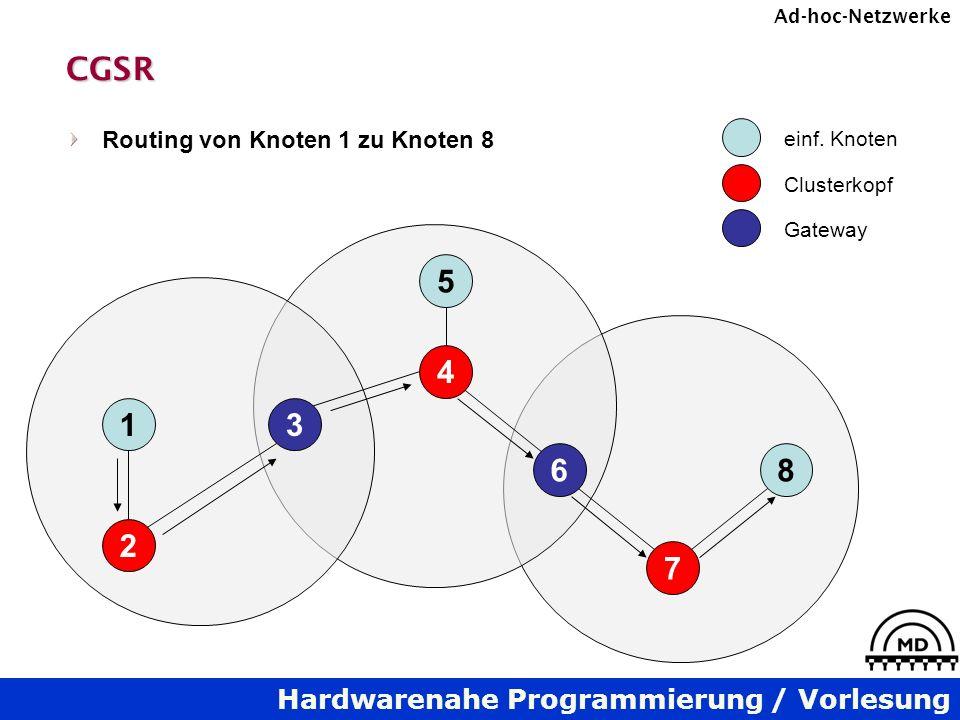 Hardwarenahe Programmierung / Vorlesung Ad-hoc-NetzwerkeCGSR Routing von Knoten 1 zu Knoten 8 1 2 3 5 8 4 7 6 einf. Knoten Clusterkopf Gateway