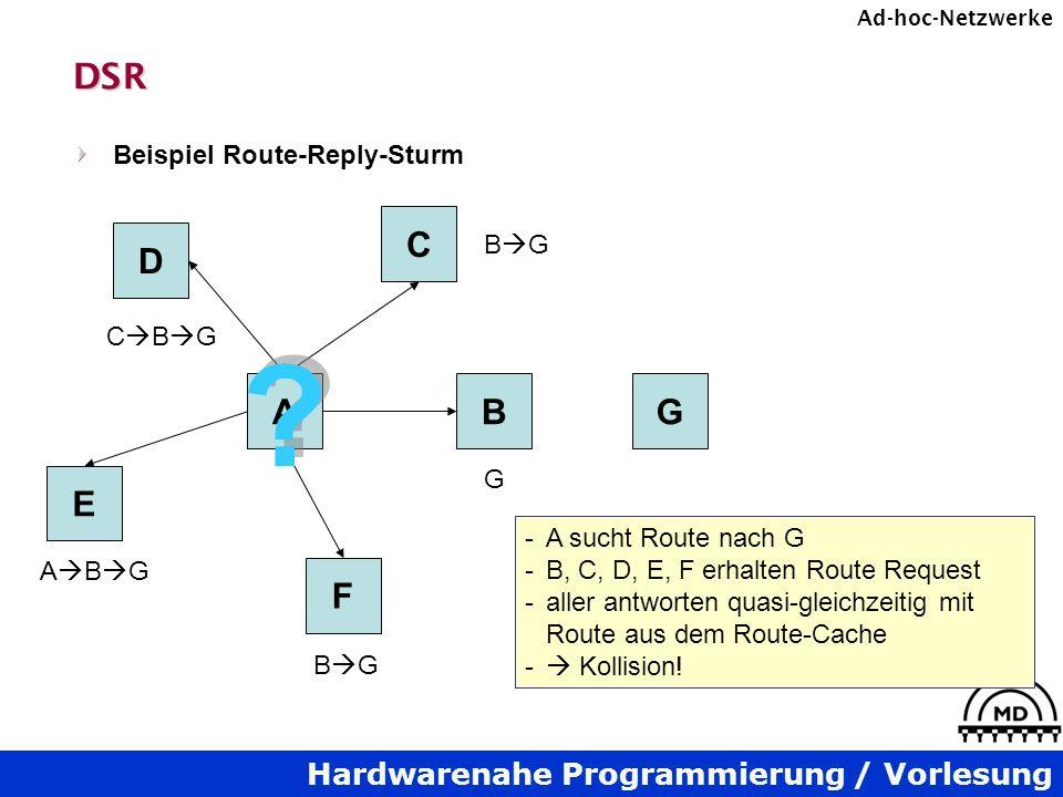 Hardwarenahe Programmierung / Vorlesung Ad-hoc-NetzwerkeDSR Beispiel Route-Reply-Sturm G F E D C BA B G G A B G C B G -A sucht Route nach G -B, C, D,
