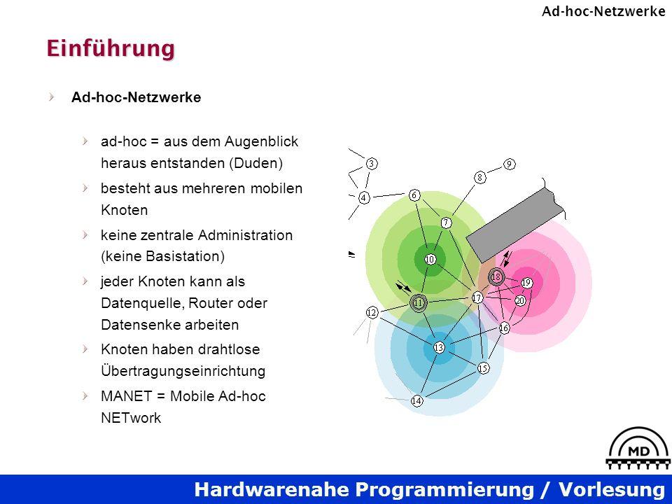 Hardwarenahe Programmierung / Vorlesung Ad-hoc-NetzwerkeEinführung Eigenschaften von Ad-hoc- Netzwerken Knoten verfügen über begrenzte Ressourcen Energie Speicher asymmetrische Verbindungen Multipath-Eigenschaft Interferenzen veränderliche Topologie Hidden-Terminal-Problematik An der Börse: Ad-hoc Meldungen beinhalten Informationen, die den Kurs einer Aktie beeinflussen können und müssen deshalb lt.
