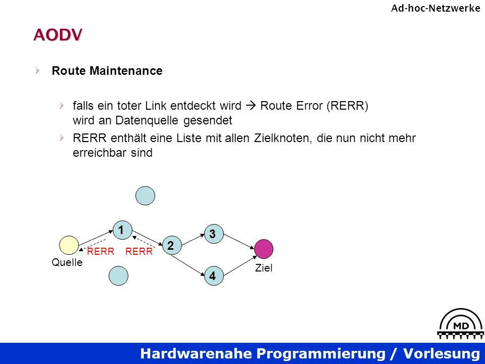 Hardwarenahe Programmierung / Vorlesung Ad-hoc-NetzwerkeAODV Route Maintenance falls ein toter Link entdeckt wird Route Error (RERR) wird an Datenquelle gesendet RERR enthält eine Liste mit allen Zielknoten, die nun nicht mehr erreichbar sind Quelle Ziel 1 2 3 4 RERR