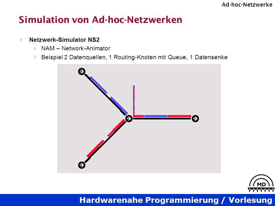 Hardwarenahe Programmierung / Vorlesung Ad-hoc-Netzwerke Simulation von Ad-hoc-Netzwerken Netzwerk-Simulator NS2 NAM – Network-Animator Beispiel 2 Datenquellen, 1 Routing-Knoten mit Queue, 1 Datensenke