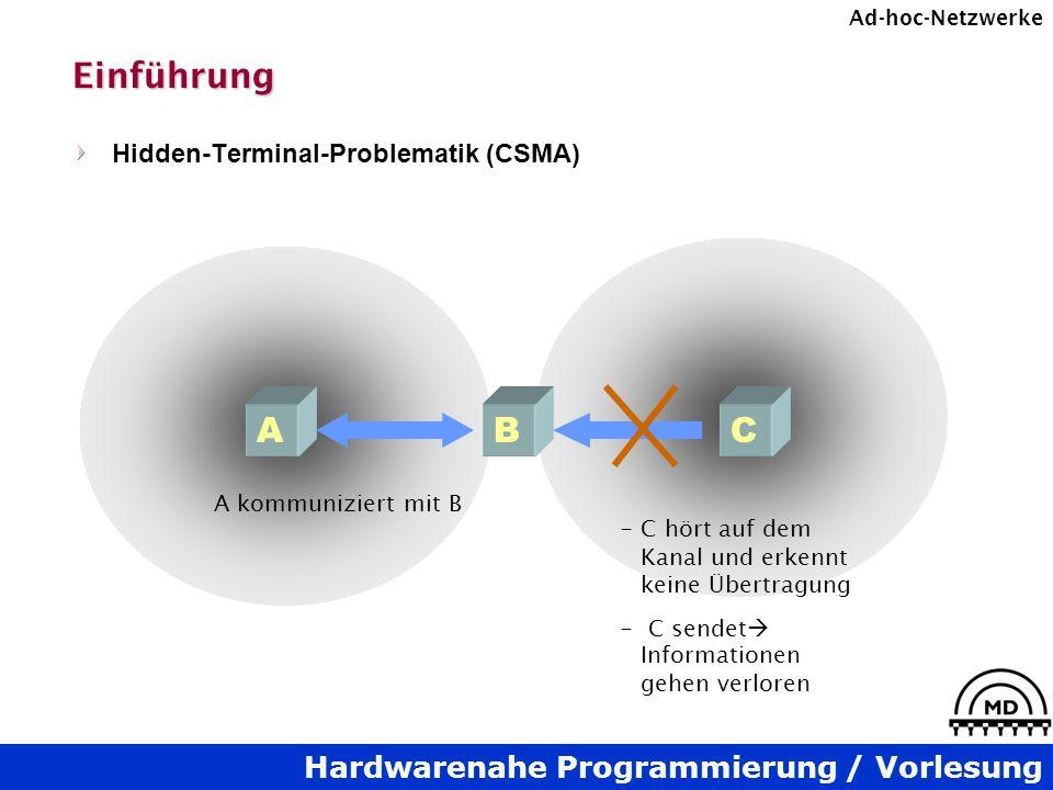 Hardwarenahe Programmierung / Vorlesung Ad-hoc-NetzwerkeEinführung Hidden-Terminal-Problematik (CSMA) ABC A kommuniziert mit B -C hört auf dem Kanal und erkennt keine Übertragung - C sendet Informationen gehen verloren