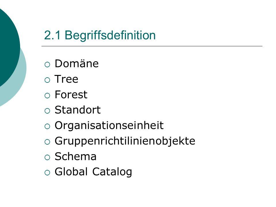 2.1 Begriffsdefinition Domäne Tree Forest Standort Organisationseinheit Gruppenrichtilinienobjekte Schema Global Catalog