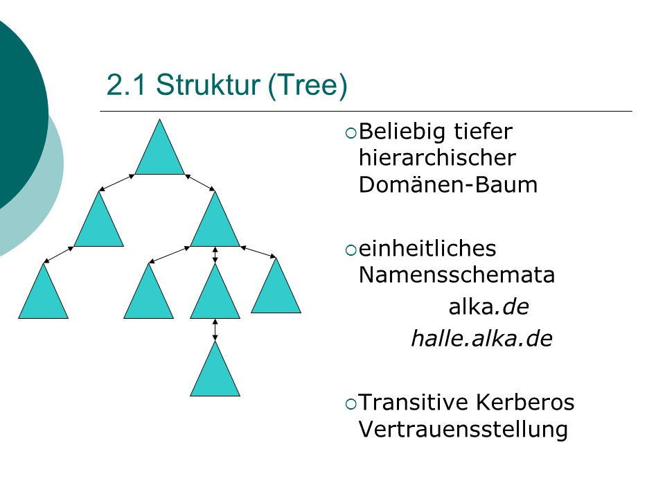 2.1 Struktur (Tree) Beliebig tiefer hierarchischer Domänen-Baum einheitliches Namensschemata alka.de halle.alka.de Transitive Kerberos Vertrauensstell