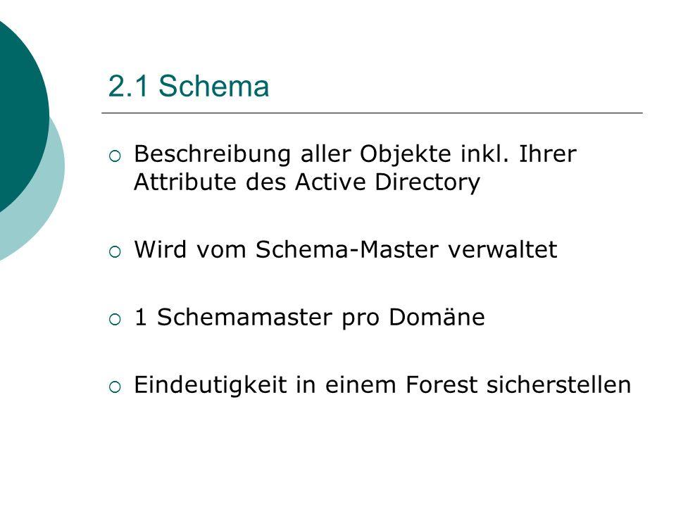 2.1 Schema Beschreibung aller Objekte inkl. Ihrer Attribute des Active Directory Wird vom Schema-Master verwaltet 1 Schemamaster pro Domäne Eindeutigk