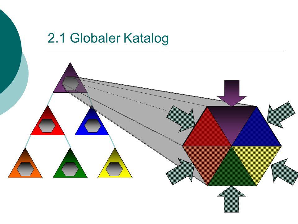 2.1 Globaler Katalog