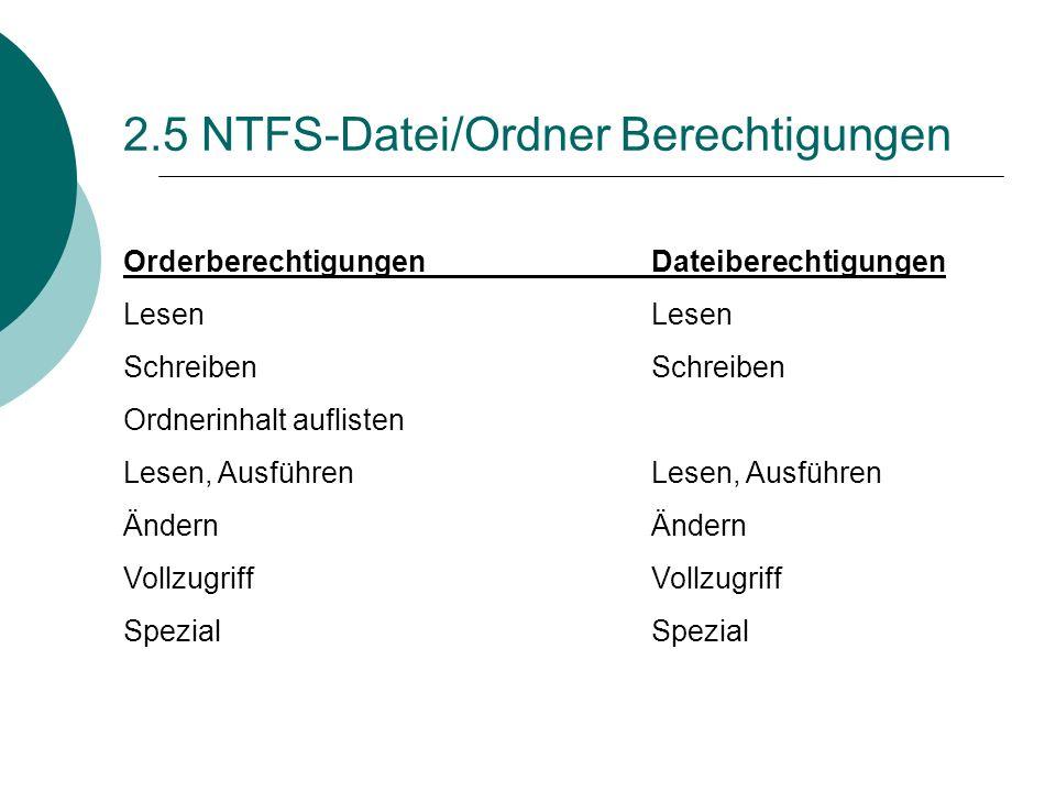 2.5 NTFS-Datei/Ordner Berechtigungen OrderberechtigungenDateiberechtigungenLesenSchreiben Ordnerinhalt auflistenLesen, AusführenÄndernVollzugriffSpezi