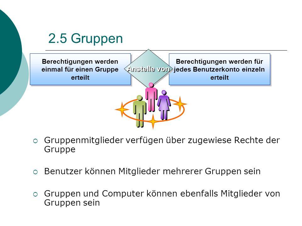 2.5 Gruppen Gruppenmitglieder verfügen über zugewiese Rechte der Gruppe Benutzer können Mitglieder mehrerer Gruppen sein Gruppen und Computer können e