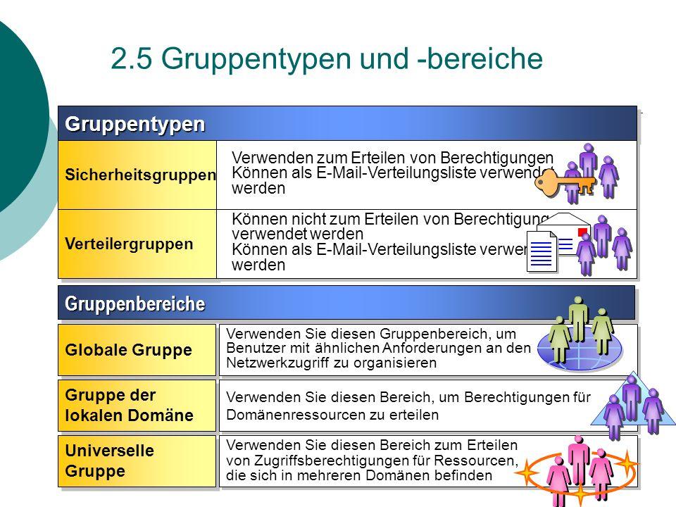 2.5 Gruppentypen und -bereiche GruppentypenGruppentypen Sicherheitsgruppen Verwenden zum Erteilen von Berechtigungen Können als E-Mail-Verteilungslist