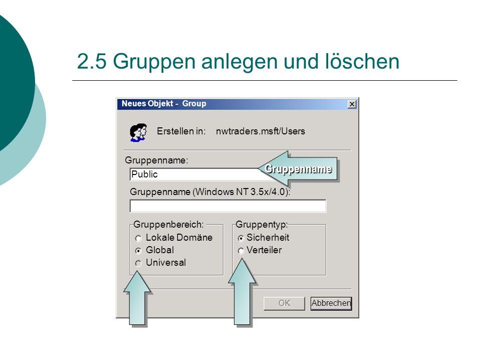 2.5 Gruppen anlegen und löschen Neues Objekt - Group Erstellen in: nwtraders.msft/Users Gruppenname: Gruppenname (Windows NT 3.5x/4.0): Gruppenbereich