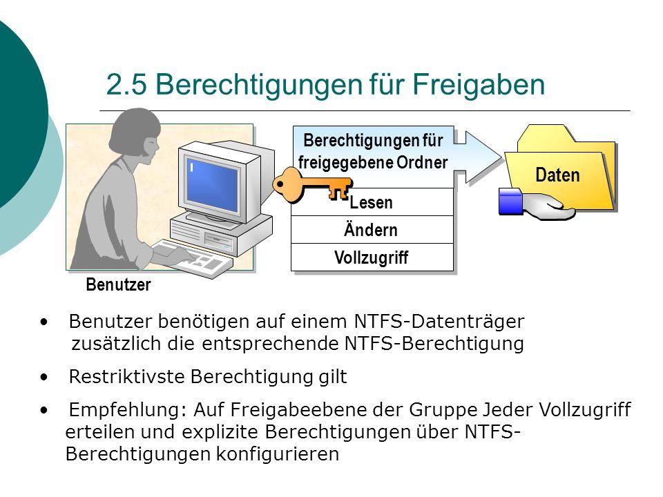 2.5 Berechtigungen für Freigaben Daten Berechtigungen für freigegebene Ordner Lesen Ändern Vollzugriff Benutzer Benutzer benötigen auf einem NTFS-Date