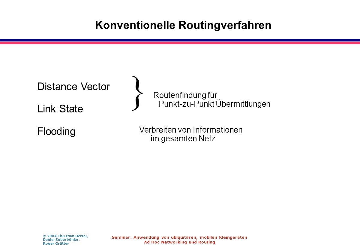 © 2004 Christian Herter, Daniel Zuberbühler, Roger Grütter Seminar: Anwendung von ubiquitären, mobilen Kleingeräten Ad Hoc Networking und Routing Konv