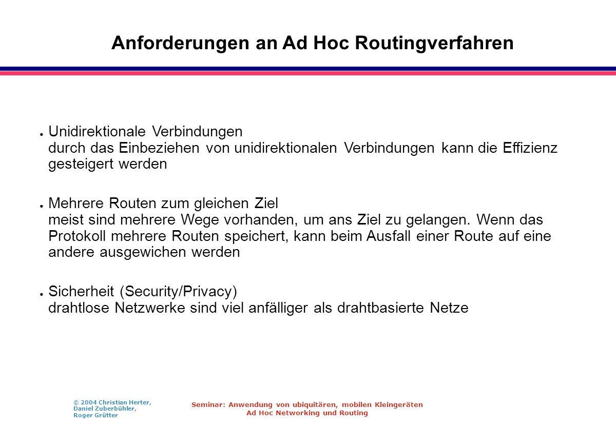 © 2004 Christian Herter, Daniel Zuberbühler, Roger Grütter Seminar: Anwendung von ubiquitären, mobilen Kleingeräten Ad Hoc Networking und Routing Anfo