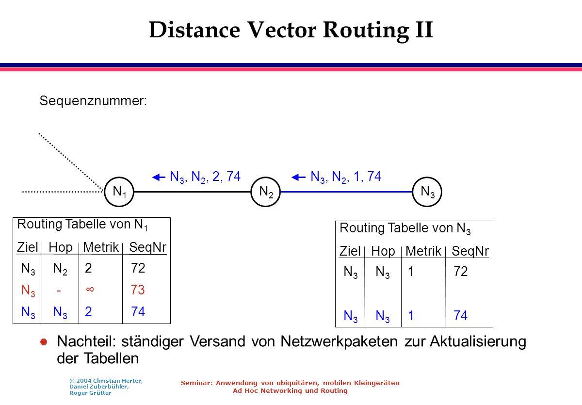 © 2004 Christian Herter, Daniel Zuberbühler, Roger Grütter Seminar: Anwendung von ubiquitären, mobilen Kleingeräten Ad Hoc Networking und Routing N 3,