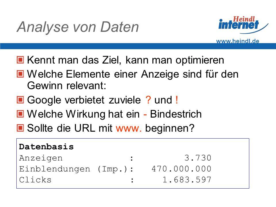 www.heindl.de Anzeigenaufbau F1 Fahrradkarte 1:25000 F2 3D-Karten, das exakte Höhenprofil F3 zur Tourenplanung in Deutschland.