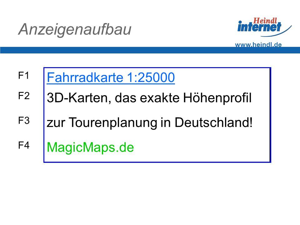 www.heindl.de Auswertung
