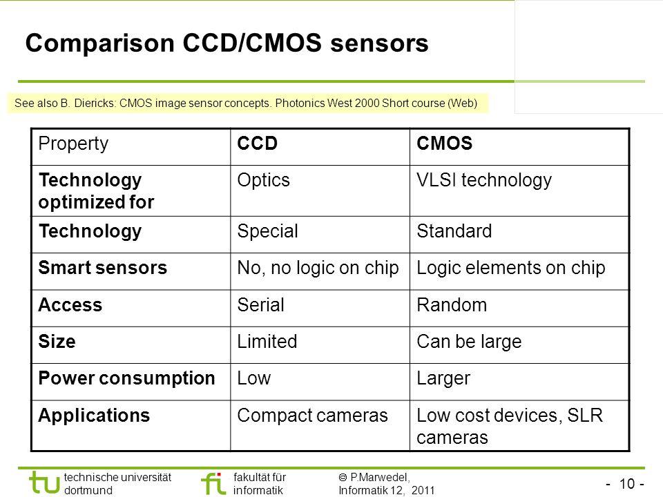 - 10 - technische universität dortmund fakultät für informatik P.Marwedel, Informatik 12, 2011 TU Dortmund Comparison CCD/CMOS sensors See also B.