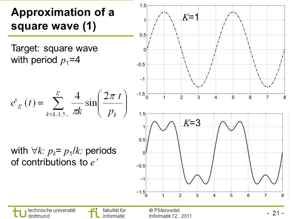 - 21 - technische universität dortmund fakultät für informatik P.Marwedel, Informatik 12, 2011 TU Dortmund Approximation of a square wave (1) K =1 K =3 Target: square wave with period p 1 =4 with k: p k = p 1 / k: periods of contributions to e