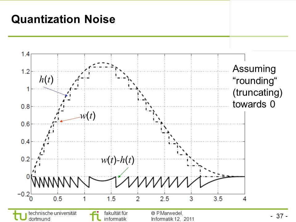 - 37 - technische universität dortmund fakultät für informatik P.Marwedel, Informatik 12, 2011 TU Dortmund Quantization Noise h(t)h(t) w(t)w(t) w ( t ) -h ( t ) Assuming rounding (truncating) towards 0