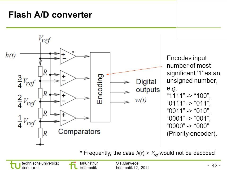 - 42 - technische universität dortmund fakultät für informatik P.Marwedel, Informatik 12, 2011 TU Dortmund Flash A/D converter Encodes input number of most significant 1 as an unsigned number, e.g.