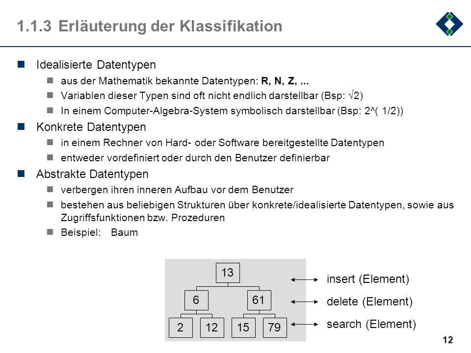12 1.1.3Erläuterung der Klassifikation Idealisierte Datentypen aus der Mathematik bekannte Datentypen: R, N, Z,... Variablen dieser Typen sind oft nic