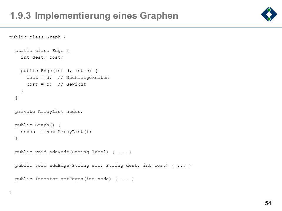 1.9.3Implementierung eines Graphen 54 public class Graph { static class Edge { int dest, cost; public Edge(int d, int c) { dest = d; // Nachfolgeknote