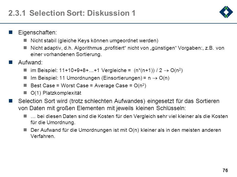 2.3.1Selection Sort: Diskussion 1 Eigenschaften: Nicht stabil (gleiche Keys können umgeordnet werden) Nicht adaptiv, d.h. Algorithmus profitiert nicht