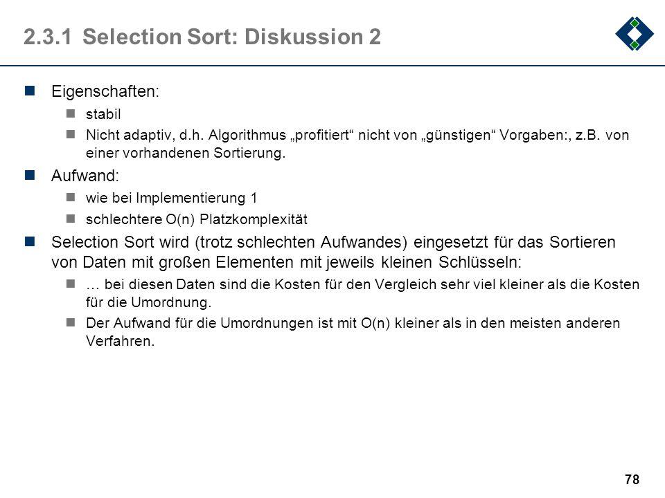 2.3.1Selection Sort: Diskussion 2 Eigenschaften: stabil Nicht adaptiv, d.h. Algorithmus profitiert nicht von günstigen Vorgaben:, z.B. von einer vorha