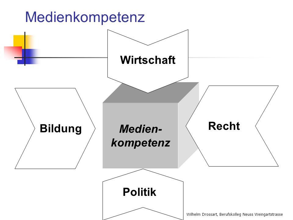 Wilhelm Drossart, Berufskolleg Neuss Weingartstrasse Medienkompetenz Medien- kompetenz Politik Wirtschaft Bildung Recht