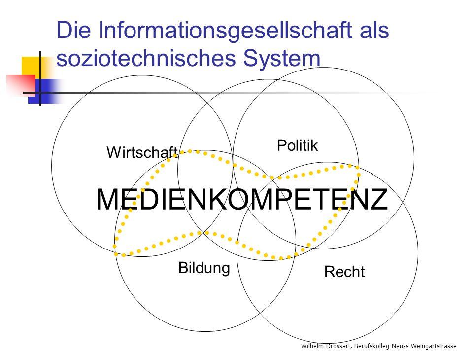 Wilhelm Drossart, Berufskolleg Neuss Weingartstrasse Wirtschaft Bildung Recht Politik MEDIENKOMPETENZ Die Informationsgesellschaft als soziotechnische