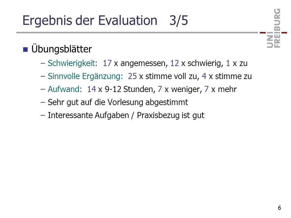 Ergebnis der Evaluation 3/5 Übungsblätter –Schwierigkeit: 17 x angemessen, 12 x schwierig, 1 x zu –Sinnvolle Ergänzung: 25 x stimme voll zu, 4 x stimm